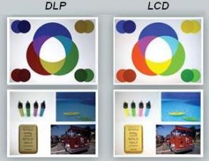 ¿Conoces las diferencias entre la tecnología LCD y DLP?